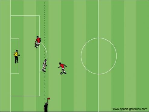 youth soccer 101 drills your drill resource for youth soccer : soccer offsides diagram - findchart.co