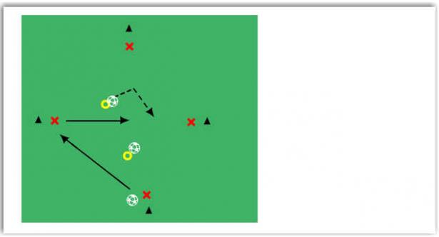 Youth Soccer 101 Drills